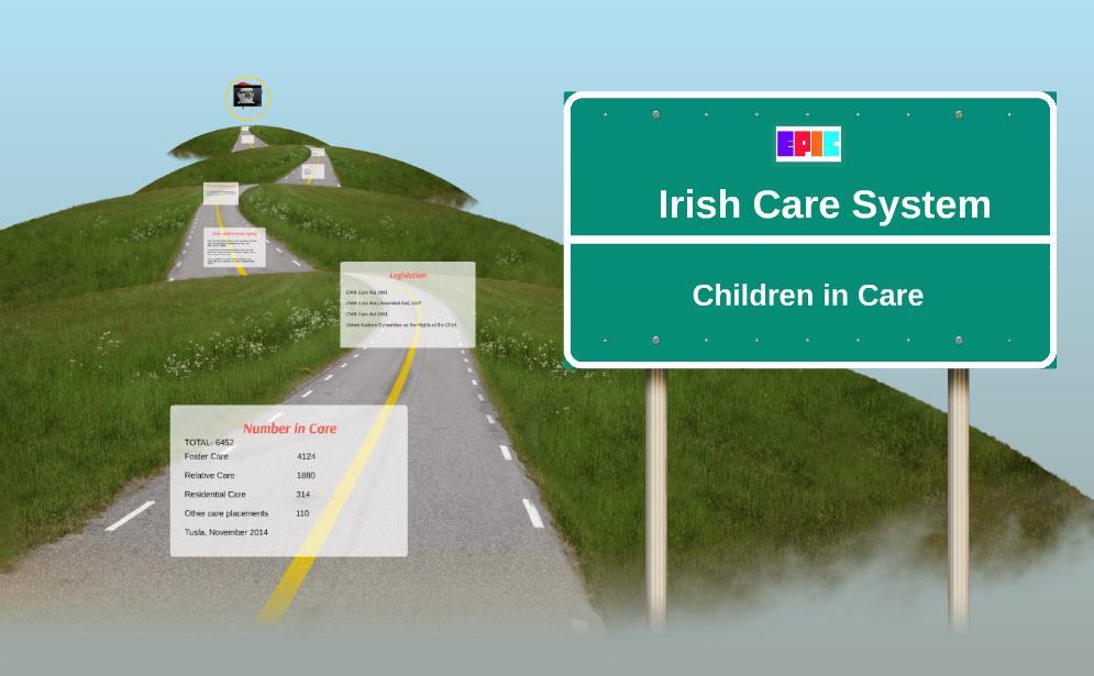 The Irish Care System (Prezi)